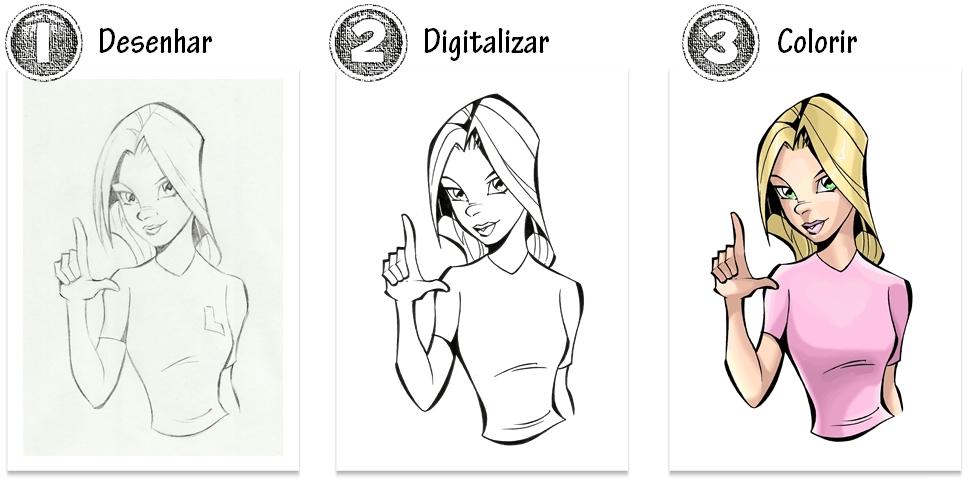 Ilustrações do site www.Libras.com.br